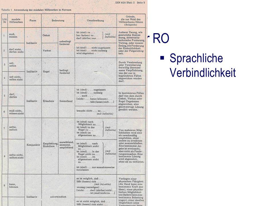 Ziele der RO Sprachliche Verbindlichkeit