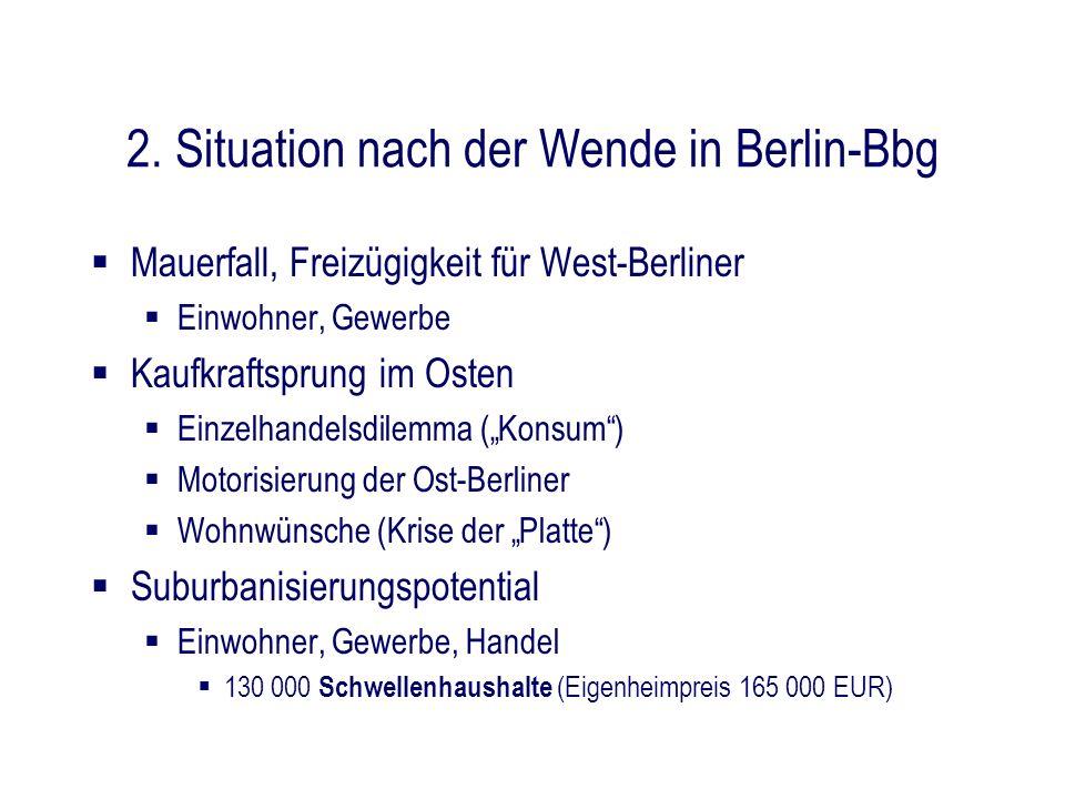 2. Situation nach der Wende in Berlin-Bbg Mauerfall, Freizügigkeit für West-Berliner Einwohner, Gewerbe Kaufkraftsprung im Osten Einzelhandelsdilemma