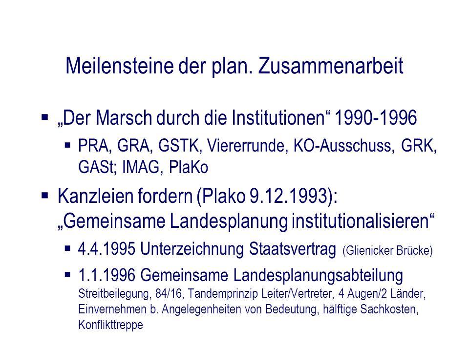 Meilensteine der plan. Zusammenarbeit Der Marsch durch die Institutionen 1990-1996 PRA, GRA, GSTK, Viererrunde, KO-Ausschuss, GRK, GASt; IMAG, PlaKo K