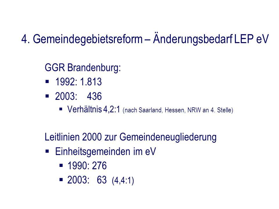 4. Gemeindegebietsreform – Änderungsbedarf LEP eV GGR Brandenburg: 1992: 1.813 2003: 436 Verhältnis 4,2:1 (nach Saarland, Hessen, NRW an 4. Stelle) Le