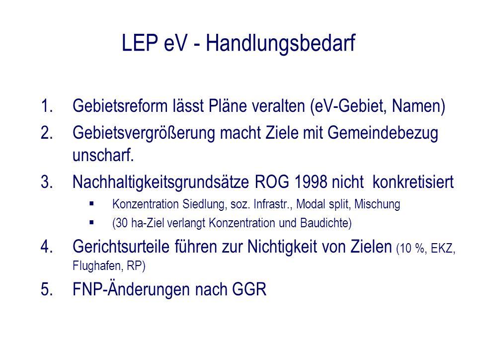 LEP eV - Handlungsbedarf 1.Gebietsreform lässt Pläne veralten (eV-Gebiet, Namen) 2.Gebietsvergrößerung macht Ziele mit Gemeindebezug unscharf. 3.Nachh
