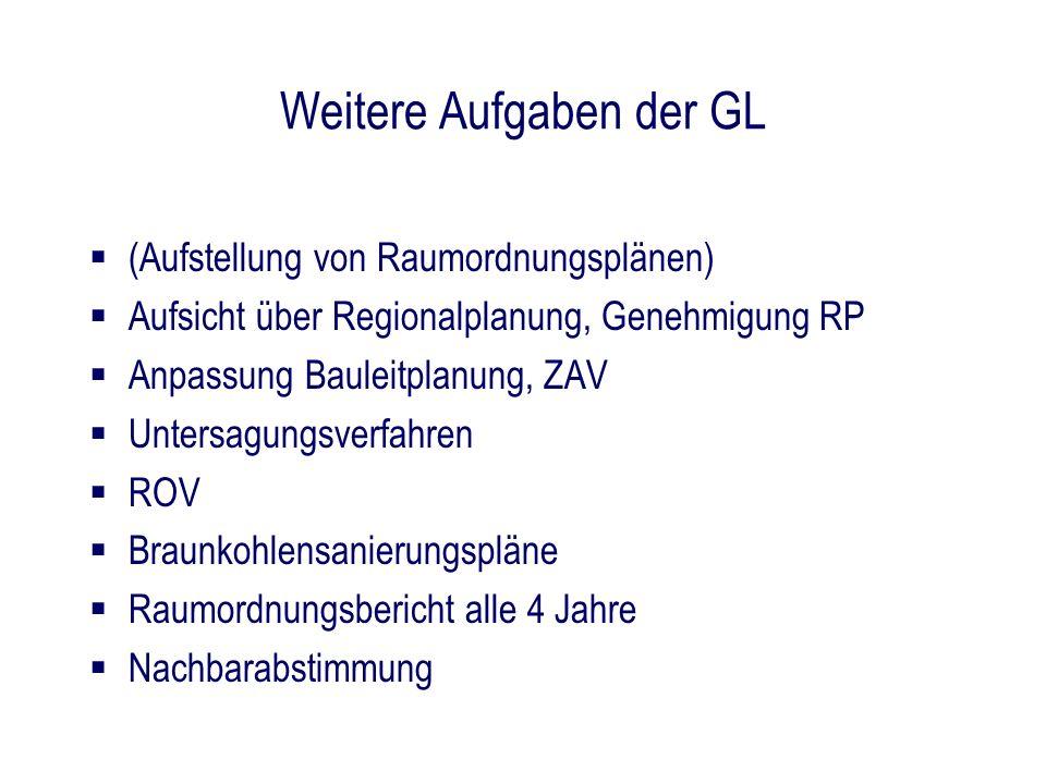 Weitere Aufgaben der GL (Aufstellung von Raumordnungsplänen) Aufsicht über Regionalplanung, Genehmigung RP Anpassung Bauleitplanung, ZAV Untersagungsv