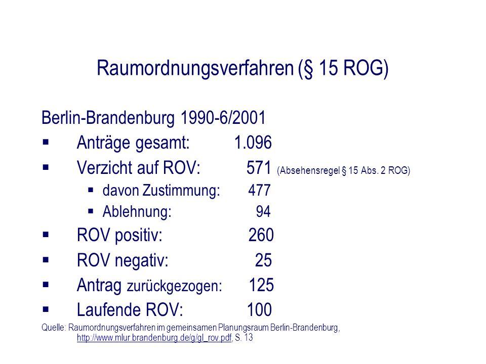 Raumordnungsverfahren (§ 15 ROG) Berlin-Brandenburg 1990-6/2001 Anträge gesamt:1.096 Verzicht auf ROV: 571 (Absehensregel § 15 Abs. 2 ROG) davon Zusti