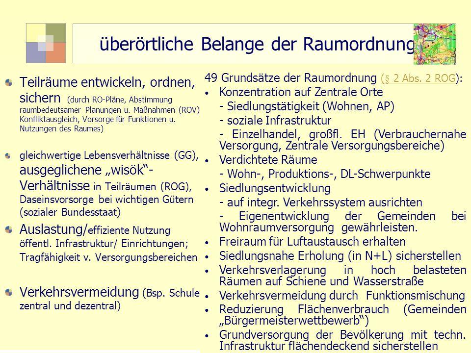 2 TU Berlin, ISR SoSe 2004 Bodennutzungsplanung II überörtliche Belange der Raumordnung Teilräume entwickeln, ordnen, sichern (durch RO-Pläne, Abstimmung raumbedeutsamer Planungen u.