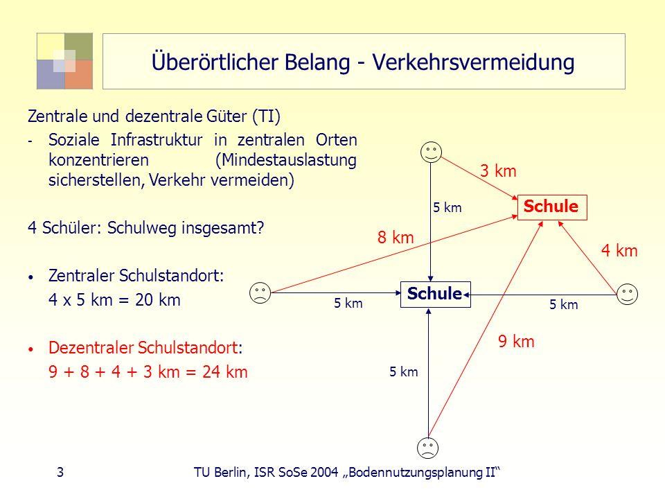 3 TU Berlin, ISR SoSe 2004 Bodennutzungsplanung II Überörtlicher Belang - Verkehrsvermeidung Schule Zentrale und dezentrale Güter (TI) - Soziale Infrastruktur in zentralen Orten konzentrieren (Mindestauslastung sicherstellen, Verkehr vermeiden) 4 Schüler: Schulweg insgesamt.