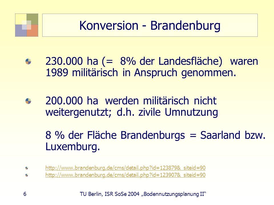 6 TU Berlin, ISR SoSe 2004 Bodennutzungsplanung II Konversion - Brandenburg 230.000 ha (= 8% der Landesfläche) waren 1989 militärisch in Anspruch genommen.