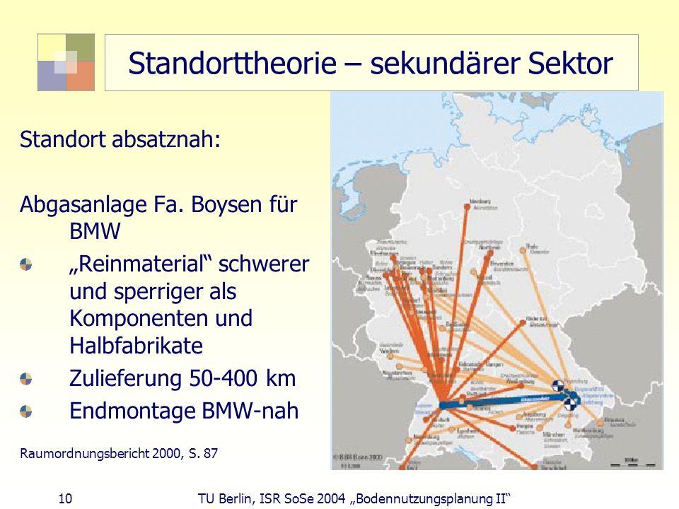 10 TU Berlin, ISR SoSe 2004 Bodennutzungsplanung II Standorttheorie – sekundärer Sektor Standort absatznah: Abgasanlage Fa. Boysen für BMW Reinmateria