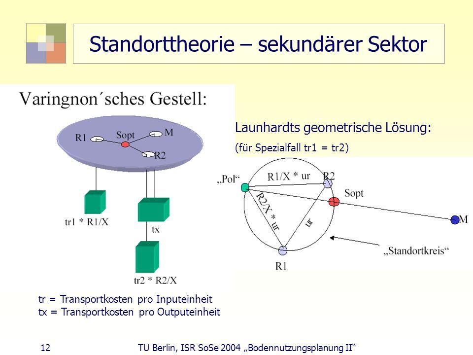 12 TU Berlin, ISR SoSe 2004 Bodennutzungsplanung II Standorttheorie – sekundärer Sektor tr = Transportkosten pro Inputeinheit tx = Transportkosten pro
