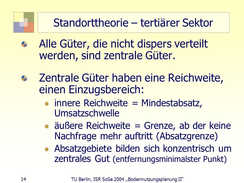 14 TU Berlin, ISR SoSe 2004 Bodennutzungsplanung II Standorttheorie – tertiärer Sektor Alle Güter, die nicht dispers verteilt werden, sind zentrale Gü