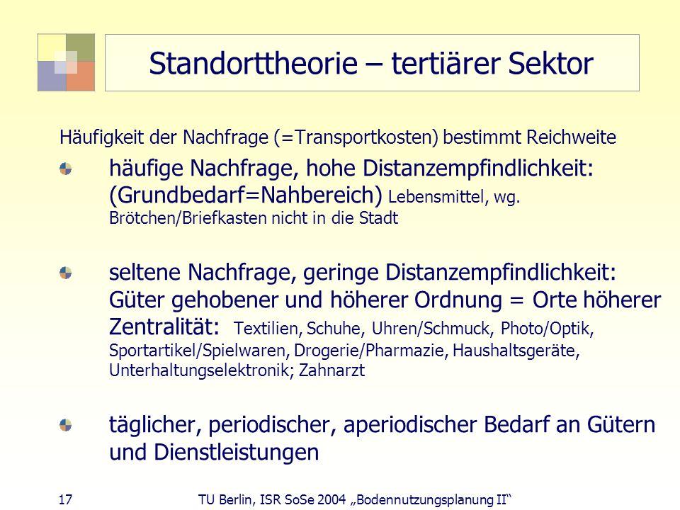 17 TU Berlin, ISR SoSe 2004 Bodennutzungsplanung II Standorttheorie – tertiärer Sektor Häufigkeit der Nachfrage (=Transportkosten) bestimmt Reichweite