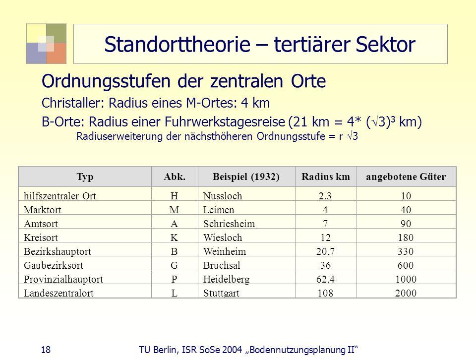 18 TU Berlin, ISR SoSe 2004 Bodennutzungsplanung II Standorttheorie – tertiärer Sektor Ordnungsstufen der zentralen Orte Christaller: Radius eines M-O