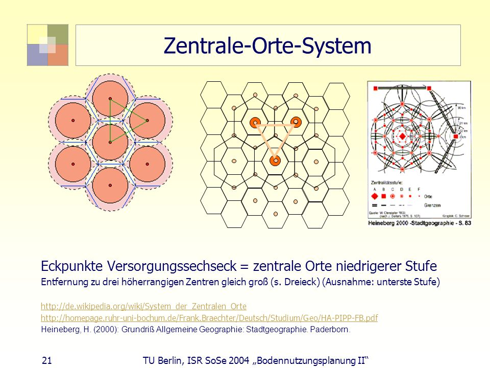 21 TU Berlin, ISR SoSe 2004 Bodennutzungsplanung II Zentrale-Orte-System Eckpunkte Versorgungssechseck = zentrale Orte niedrigerer Stufe Entfernung zu