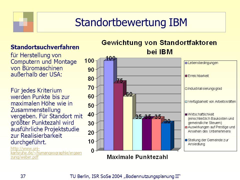 37 TU Berlin, ISR SoSe 2004 Bodennutzungsplanung II Standortbewertung IBM Standortsuchverfahren für Herstellung von Computern und Montage von Büromasc