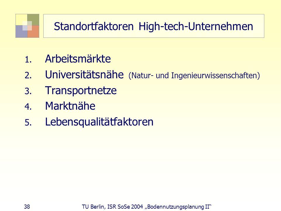 38 TU Berlin, ISR SoSe 2004 Bodennutzungsplanung II Standortfaktoren High-tech-Unternehmen 1. Arbeitsmärkte 2. Universitätsnähe (Natur- und Ingenieurw