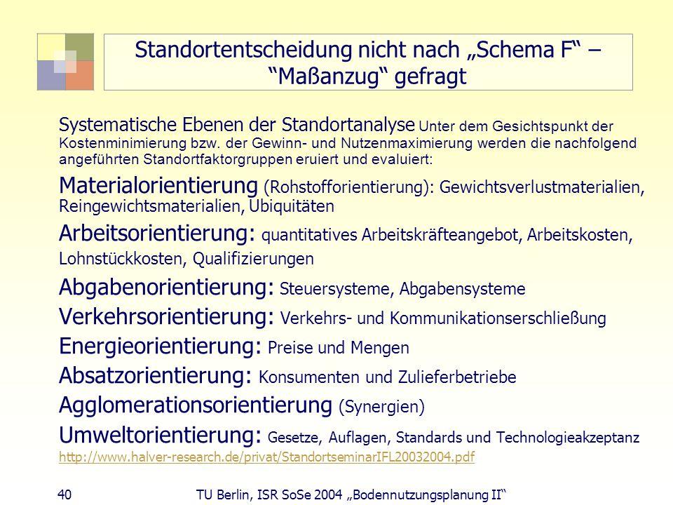 40 TU Berlin, ISR SoSe 2004 Bodennutzungsplanung II Standortentscheidung nicht nach Schema F – Maßanzug gefragt Systematische Ebenen der Standortanaly