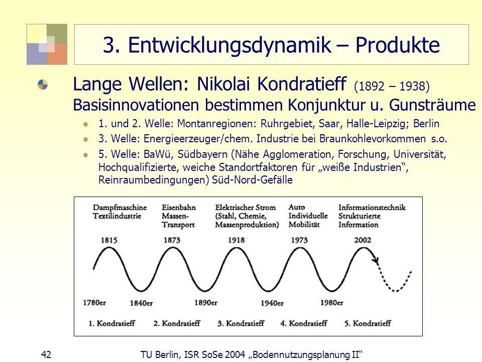 42 TU Berlin, ISR SoSe 2004 Bodennutzungsplanung II 3. Entwicklungsdynamik – Produkte Lange Wellen: Nikolai Kondratieff (1892 – 1938) Basisinnovatione