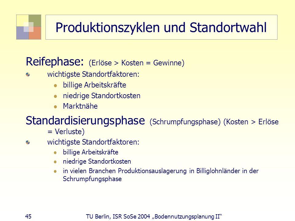 45 TU Berlin, ISR SoSe 2004 Bodennutzungsplanung II Produktionszyklen und Standortwahl Reifephase: (Erlöse > Kosten = Gewinne) wichtigste Standortfakt
