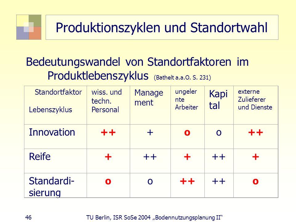 46 TU Berlin, ISR SoSe 2004 Bodennutzungsplanung II Produktionszyklen und Standortwahl Bedeutungswandel von Standortfaktoren im Produktlebenszyklus (B