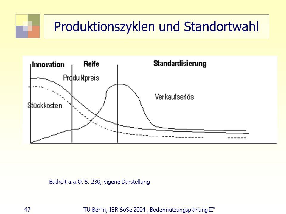 47 TU Berlin, ISR SoSe 2004 Bodennutzungsplanung II Produktionszyklen und Standortwahl Bathelt a.a.O. S. 230, eigene Darstellung