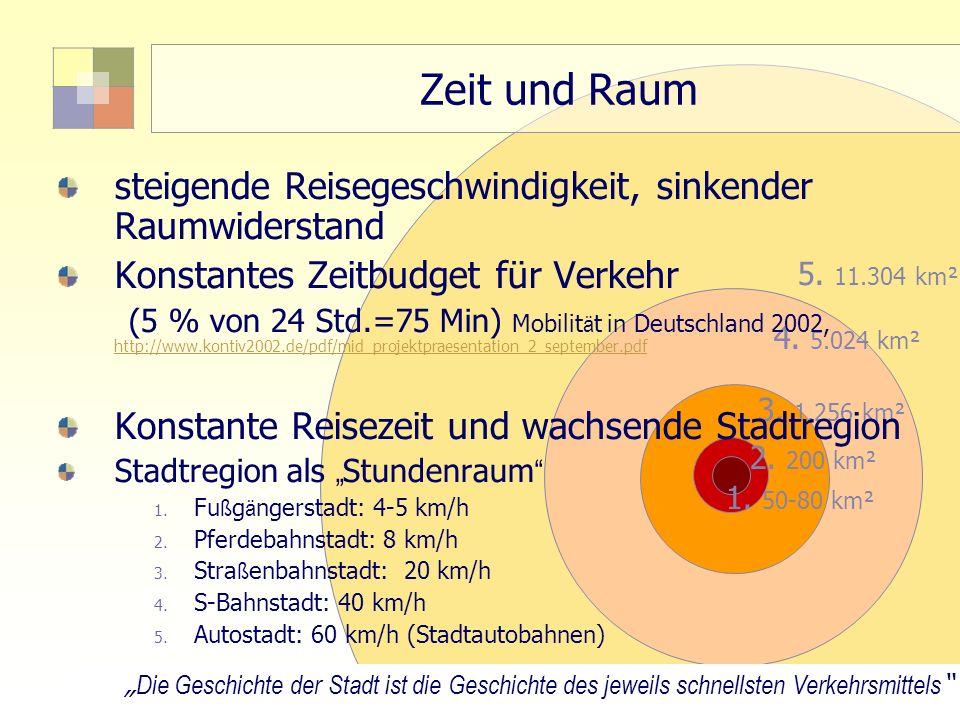 49 TU Berlin, ISR SoSe 2004 Bodennutzungsplanung II Zeit und Raum 3. 1.256 km² 4. 5.024 km² 2. 200 km² 1. 50-80 km² Die Geschichte der Stadt ist die G