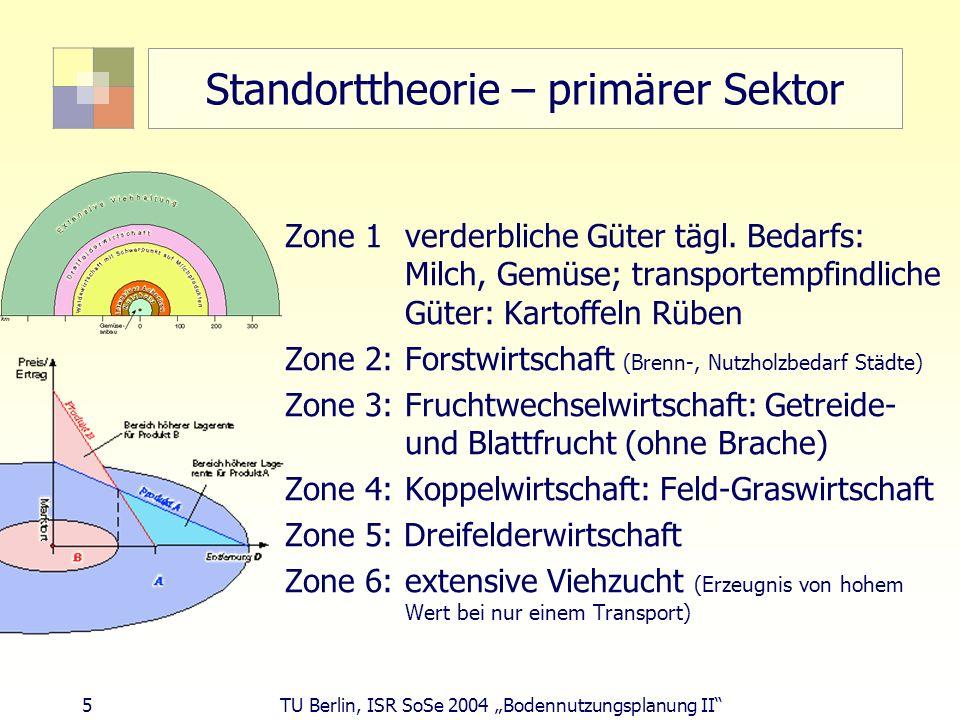 5 TU Berlin, ISR SoSe 2004 Bodennutzungsplanung II Standorttheorie – primärer Sektor Zone 1 verderbliche Güter tägl. Bedarfs: Milch, Gemüse; transport