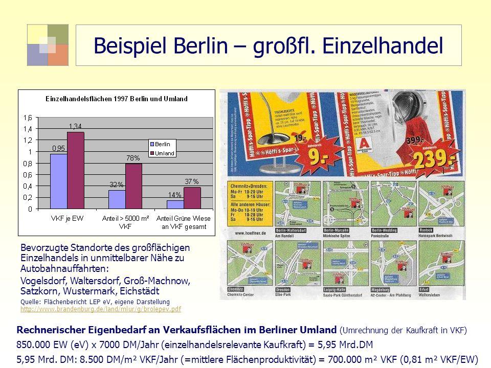 51 TU Berlin, ISR SoSe 2004 Bodennutzungsplanung II Beispiel Berlin – großfl. Einzelhandel Rechnerischer Eigenbedarf an Verkaufsflächen im Berliner Um