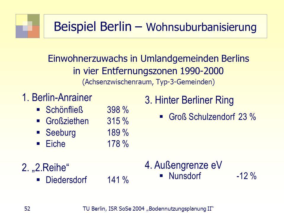 52 TU Berlin, ISR SoSe 2004 Bodennutzungsplanung II Beispiel Berlin – Wohnsuburbanisierung Einwohnerzuwachs in Umlandgemeinden Berlins in vier Entfern
