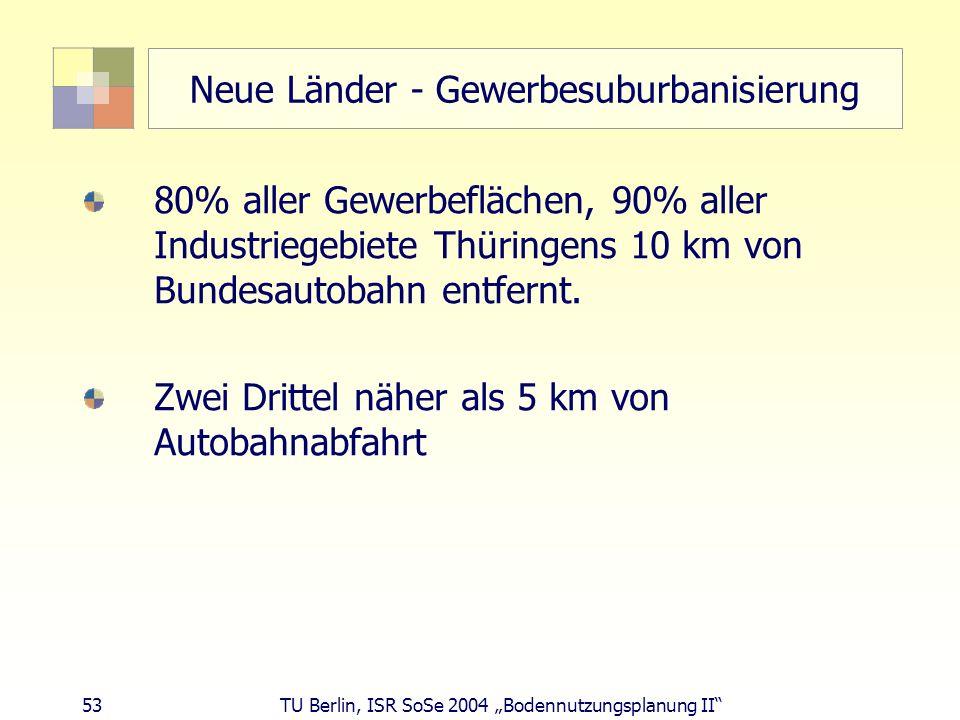 53 TU Berlin, ISR SoSe 2004 Bodennutzungsplanung II Neue Länder - Gewerbesuburbanisierung 80% aller Gewerbeflächen, 90% aller Industriegebiete Thüring