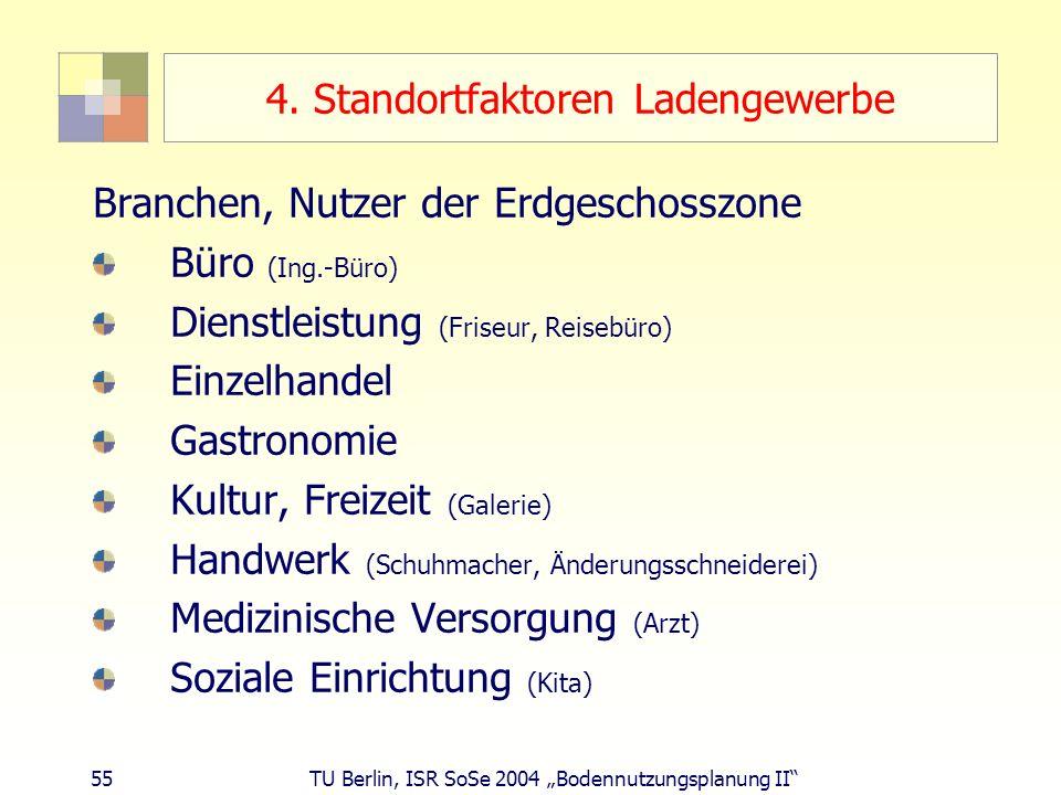 55 TU Berlin, ISR SoSe 2004 Bodennutzungsplanung II 4. Standortfaktoren Ladengewerbe Branchen, Nutzer der Erdgeschosszone Büro (Ing.-Büro) Dienstleist