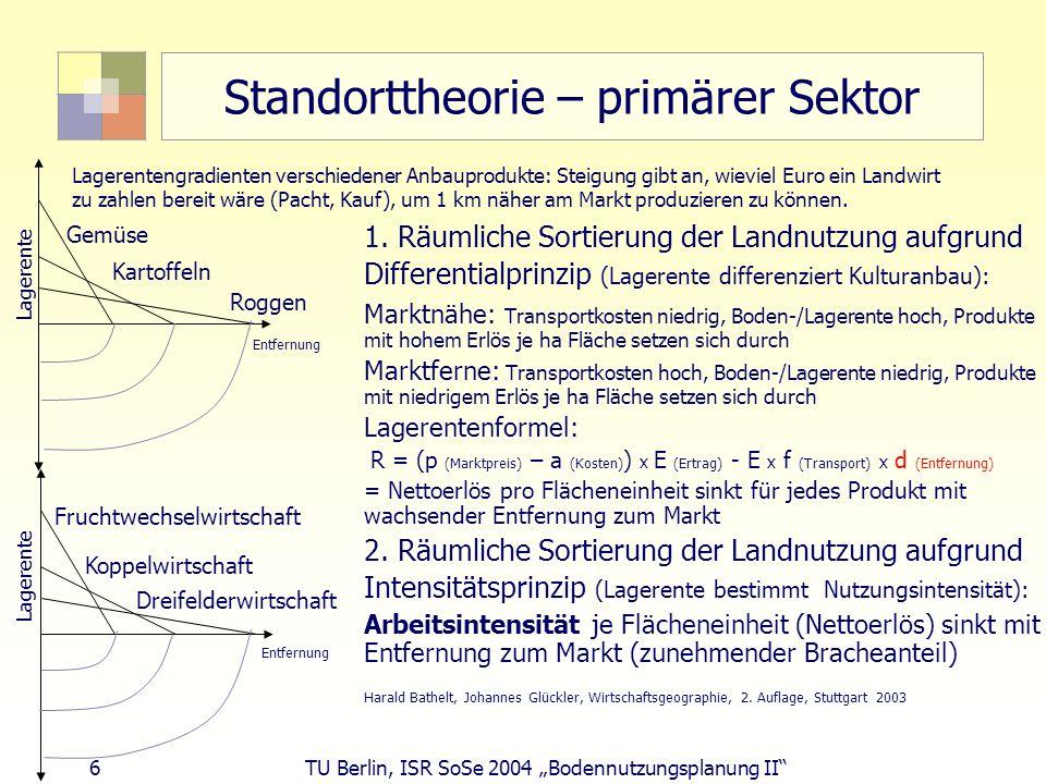 17 TU Berlin, ISR SoSe 2004 Bodennutzungsplanung II Standorttheorie – tertiärer Sektor Häufigkeit der Nachfrage (=Transportkosten) bestimmt Reichweite häufige Nachfrage, hohe Distanzempfindlichkeit: (Grundbedarf=Nahbereich) Lebensmittel, wg.