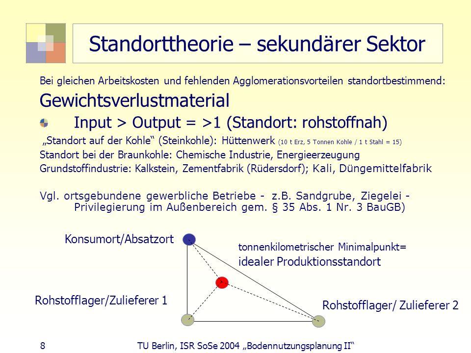 9 TU Berlin, ISR SoSe 2004 Bodennutzungsplanung II Standorttheorie – sekundärer Sektor Reingewichtsmaterial Input < Output = <1 (Standort absatznah, Konsumort) Gilt auch, wenn Ubiquitäten (überall verbreitet) als Input verwendet werden: z.B.