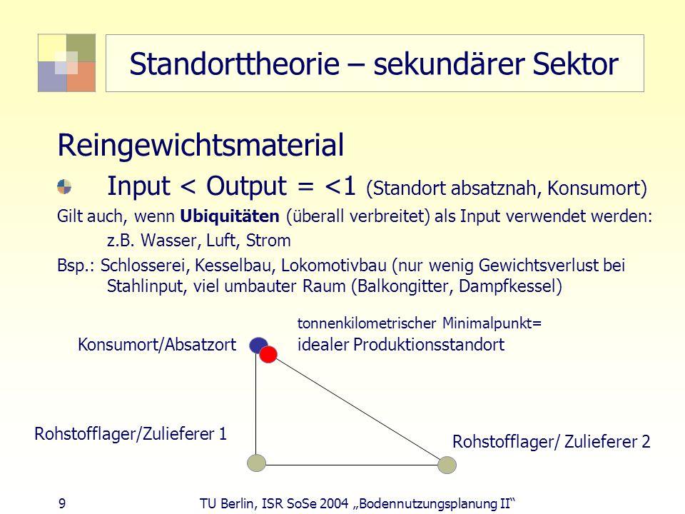 9 TU Berlin, ISR SoSe 2004 Bodennutzungsplanung II Standorttheorie – sekundärer Sektor Reingewichtsmaterial Input < Output = <1 (Standort absatznah, K