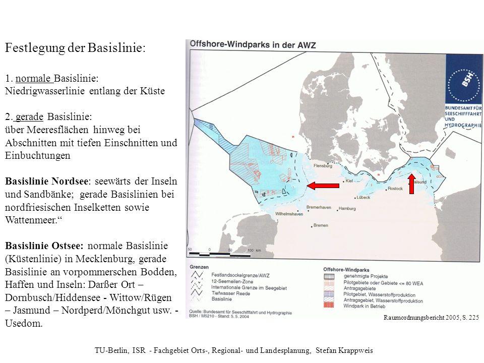 TU-Berlin, ISR - Fachgebiet Orts-, Regional- und Landesplanung, Stefan Krappweis Festlegung der Basislinie: 1. normale Basislinie: Niedrigwasserlinie