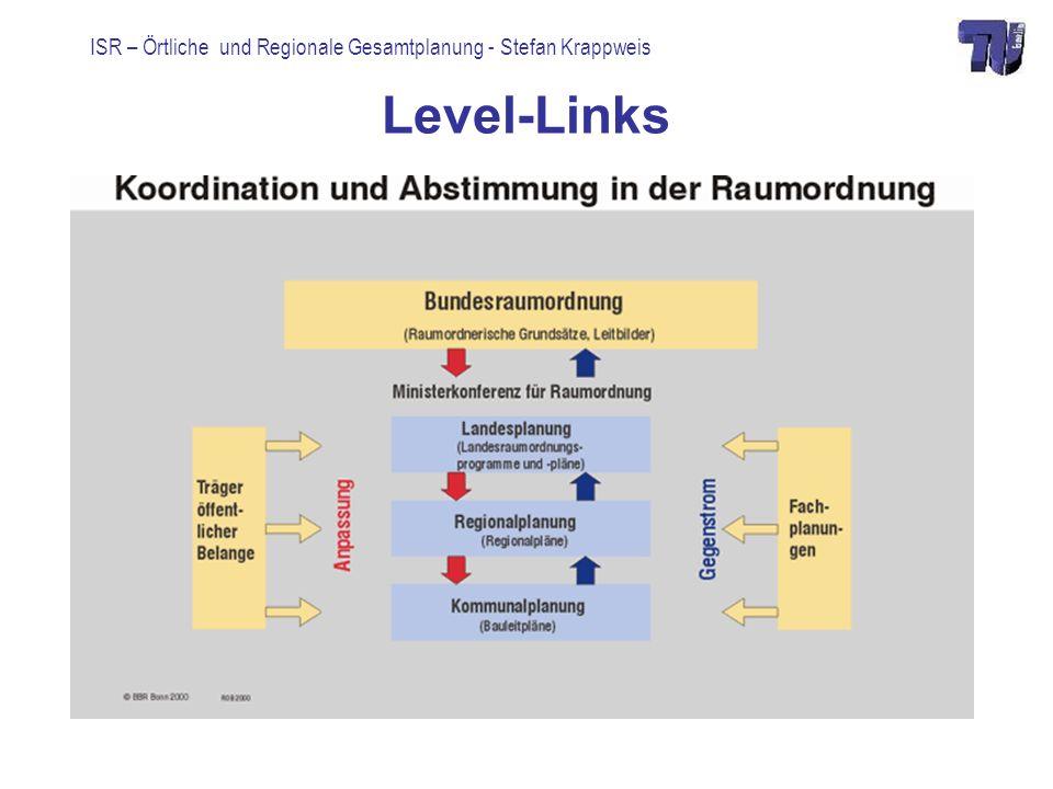 ISR – Örtliche und Regionale Gesamtplanung - Stefan Krappweis Level-Links