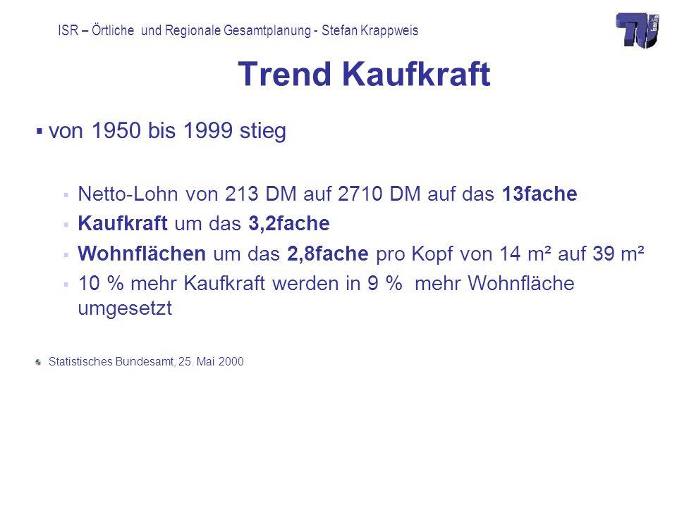 ISR – Örtliche und Regionale Gesamtplanung - Stefan Krappweis Trend Kaufkraft von 1950 bis 1999 stieg Netto-Lohn von 213 DM auf 2710 DM auf das 13fach
