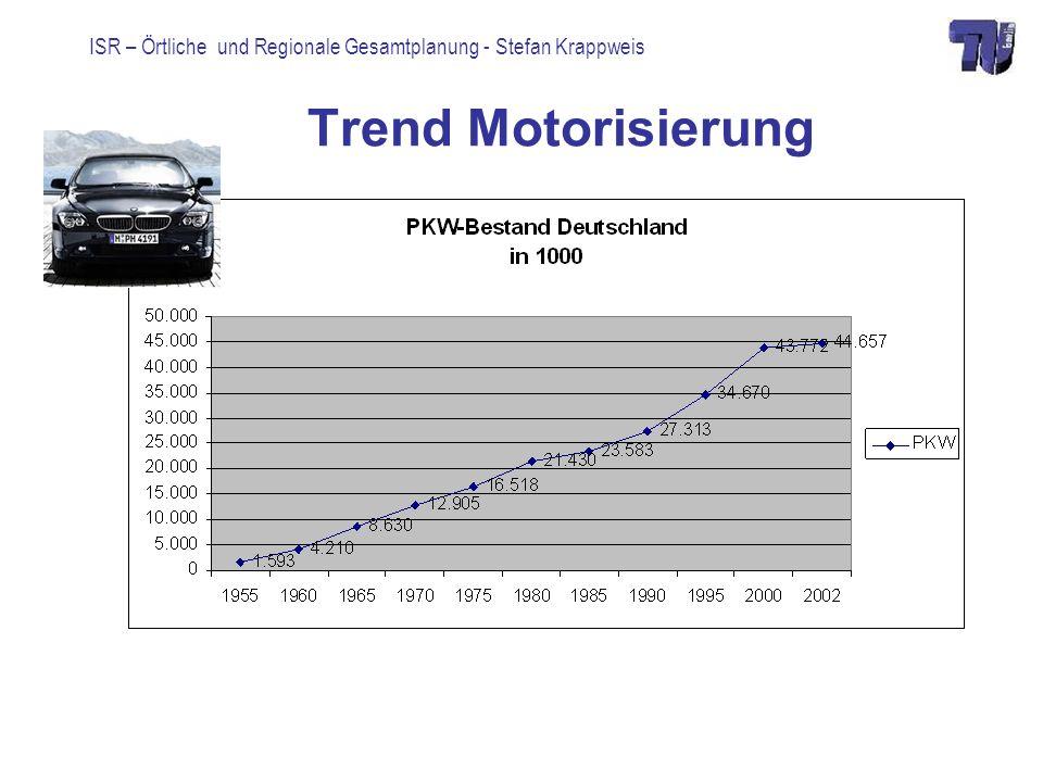 ISR – Örtliche und Regionale Gesamtplanung - Stefan Krappweis Trend Motorisierung