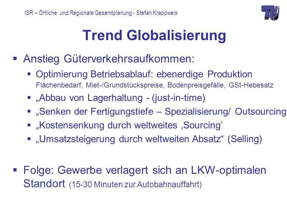ISR – Örtliche und Regionale Gesamtplanung - Stefan Krappweis Trend Globalisierung Anstieg Güterverkehrsaufkommen: Optimierung Betriebsablauf: ebenerd