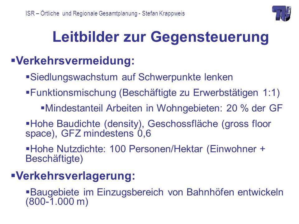 ISR – Örtliche und Regionale Gesamtplanung - Stefan Krappweis Leitbilder zur Gegensteuerung Verkehrsvermeidung: Siedlungswachstum auf Schwerpunkte len