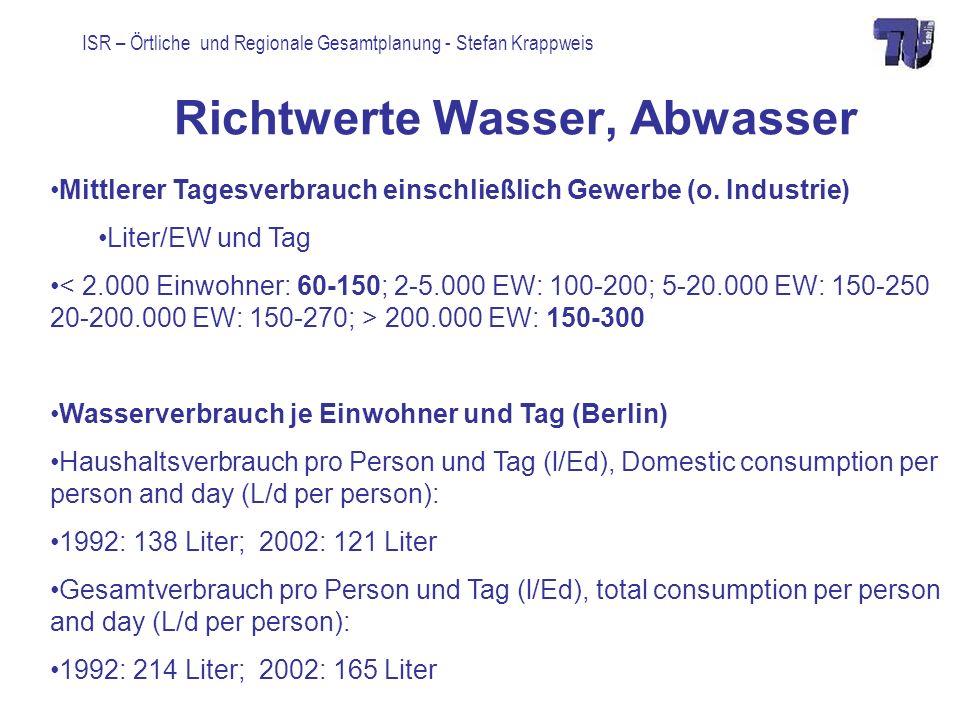 ISR – Örtliche und Regionale Gesamtplanung - Stefan Krappweis Richtwerte Wasser, Abwasser Mittlerer Tagesverbrauch einschließlich Gewerbe (o. Industri