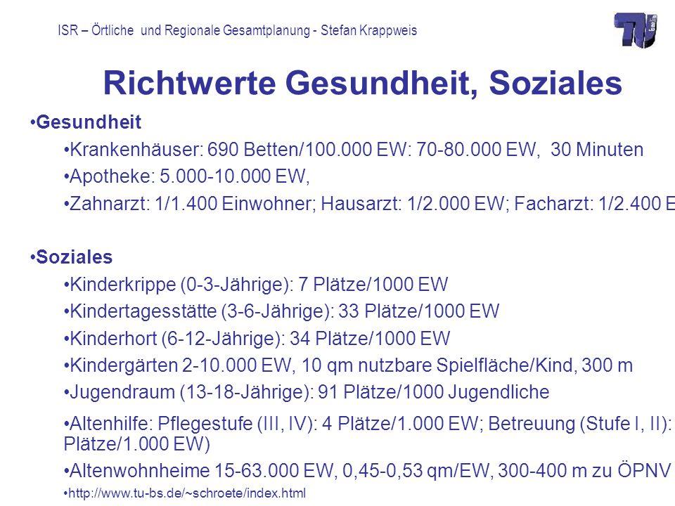 ISR – Örtliche und Regionale Gesamtplanung - Stefan Krappweis Richtwerte Gesundheit, Soziales Gesundheit Krankenhäuser: 690 Betten/100.000 EW: 70-80.0