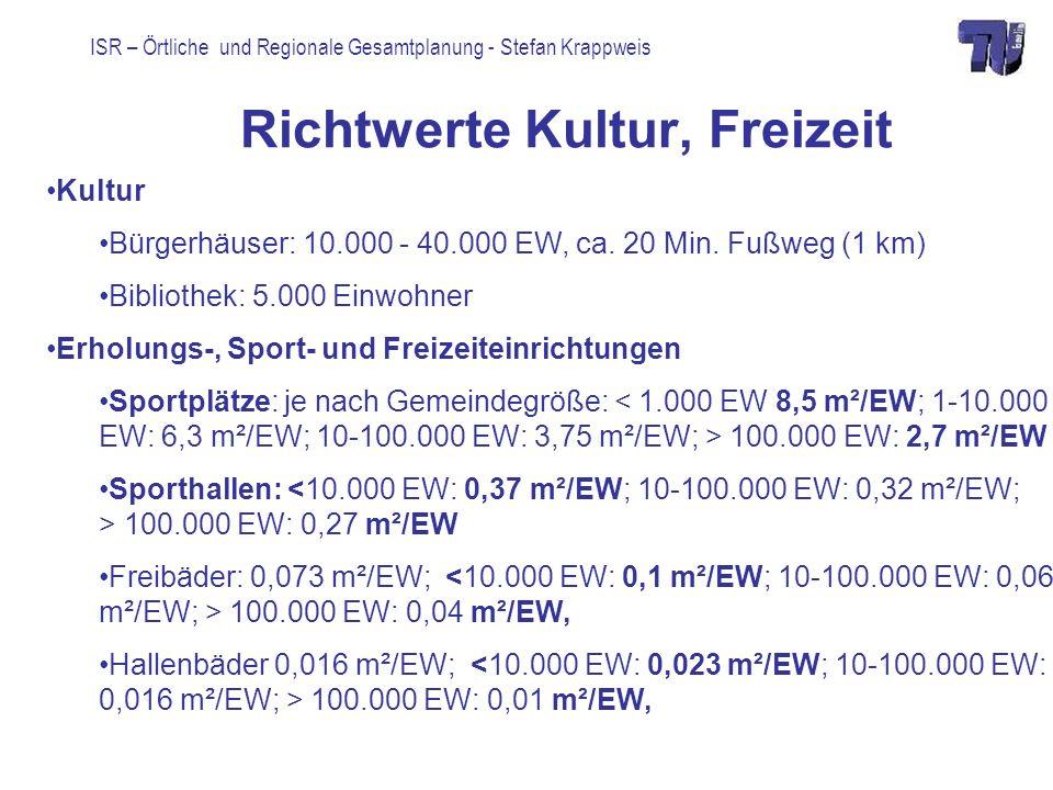 ISR – Örtliche und Regionale Gesamtplanung - Stefan Krappweis Richtwerte Kultur, Freizeit Kultur Bürgerhäuser: 10.000 - 40.000 EW, ca. 20 Min. Fußweg
