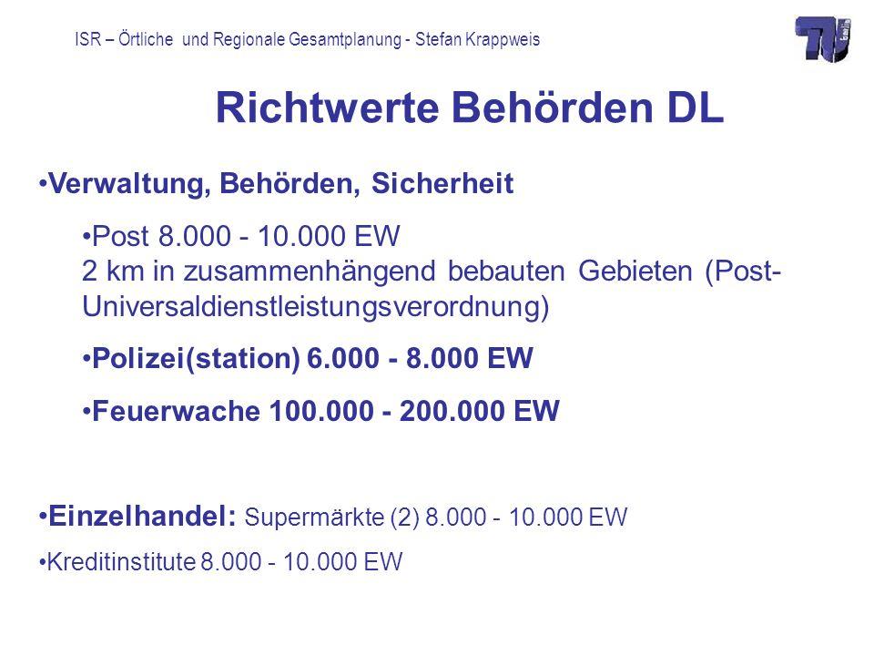ISR – Örtliche und Regionale Gesamtplanung - Stefan Krappweis Richtwerte Behörden DL Verwaltung, Behörden, Sicherheit Post 8.000 - 10.000 EW 2 km in z