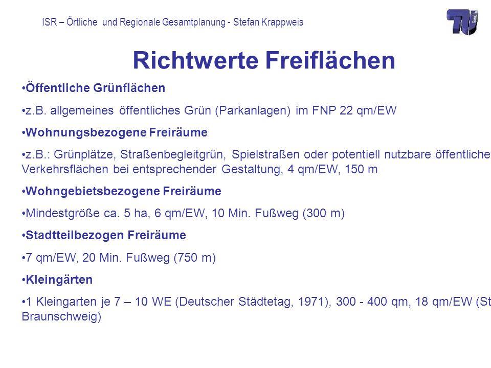 ISR – Örtliche und Regionale Gesamtplanung - Stefan Krappweis Richtwerte Freiflächen Öffentliche Grünflächen z.B. allgemeines öffentliches Grün (Parka