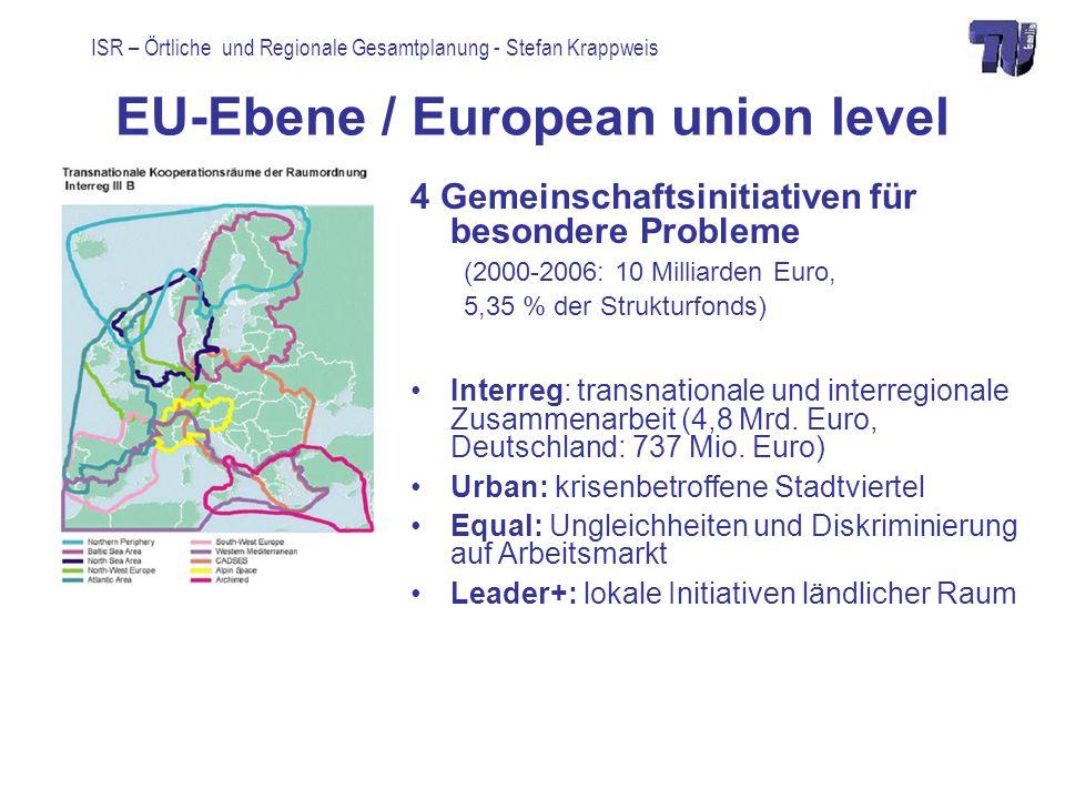 ISR – Örtliche und Regionale Gesamtplanung - Stefan Krappweis European union level TEN: (transeuropäische Netze) Lebensadern der europ ä ischen Wirtschaft Verkehr 2000-2006: 4,6 Mrd..