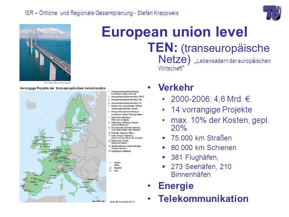 ISR – Örtliche und Regionale Gesamtplanung - Stefan Krappweis European union level TEN: (transeuropäische Netze) Lebensadern der europ ä ischen Wirtsc