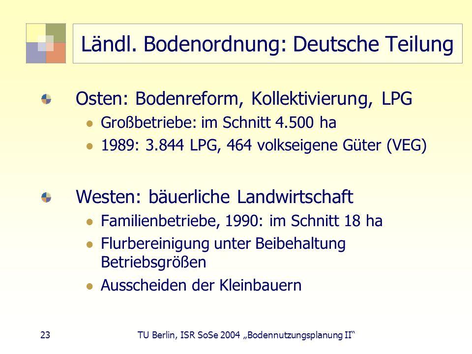 23 TU Berlin, ISR SoSe 2004 Bodennutzungsplanung II Ländl. Bodenordnung: Deutsche Teilung Osten: Bodenreform, Kollektivierung, LPG Großbetriebe: im Sc