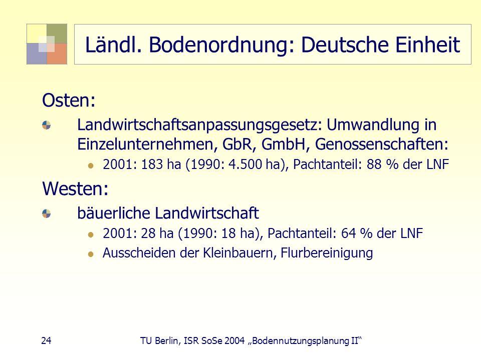 24 TU Berlin, ISR SoSe 2004 Bodennutzungsplanung II Ländl. Bodenordnung: Deutsche Einheit Osten: Landwirtschaftsanpassungsgesetz: Umwandlung in Einzel