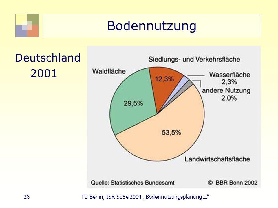 28 TU Berlin, ISR SoSe 2004 Bodennutzungsplanung II Bodennutzung Deutschland 2001