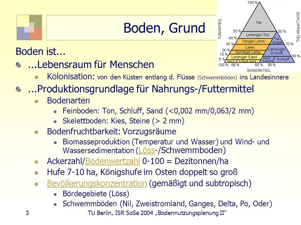 44 TU Berlin, ISR SoSe 2004 Bodennutzungsplanung II Ressourcenplanung Schützende Gesamtplanung: Bauleitplan Freiraumschutz im Außen- und im Planbereich Landwirtschaftlich, als Wald oder für Wohnzwecke genutzte Flächen nur im notwendigen Umfang für andere Nutzungsarten vorsehen...(§ 1 Abs.