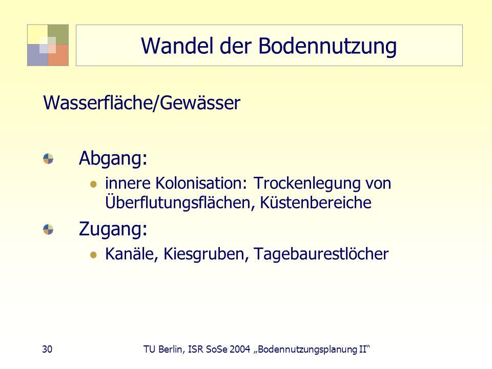30 TU Berlin, ISR SoSe 2004 Bodennutzungsplanung II Wandel der Bodennutzung Wasserfläche/Gewässer Abgang: innere Kolonisation: Trockenlegung von Überf